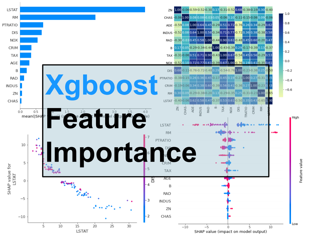 Xgboost Feature Importance